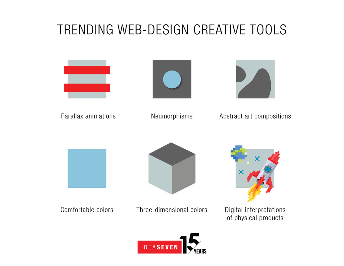 Trending Web-Design Creative Tools
